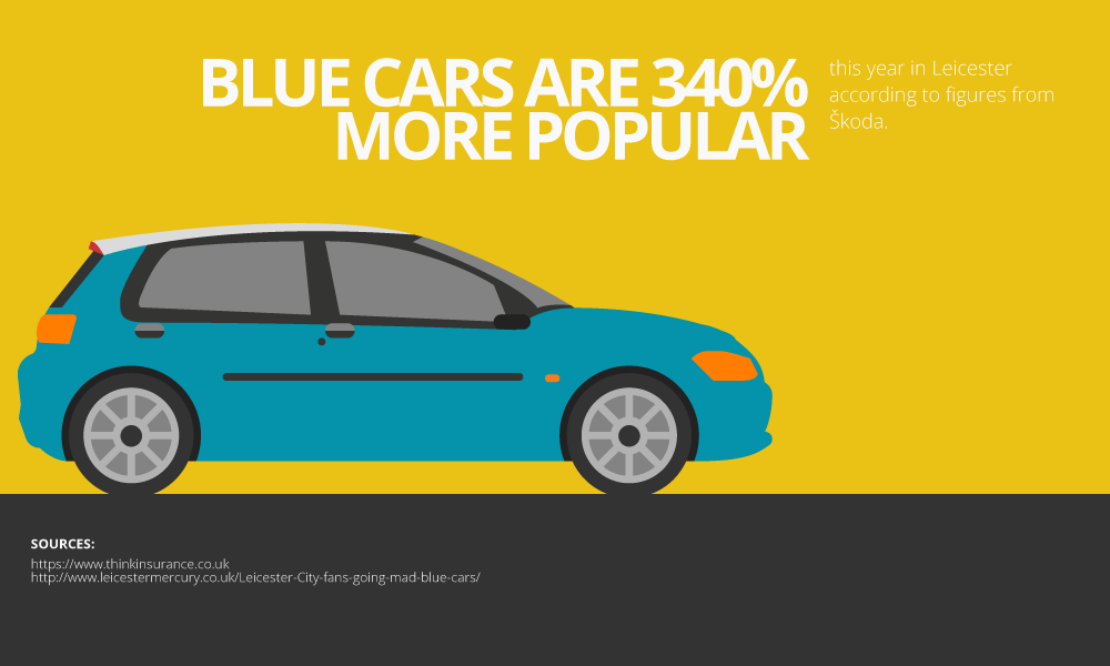 Blue Cars are More Popular in Leicester