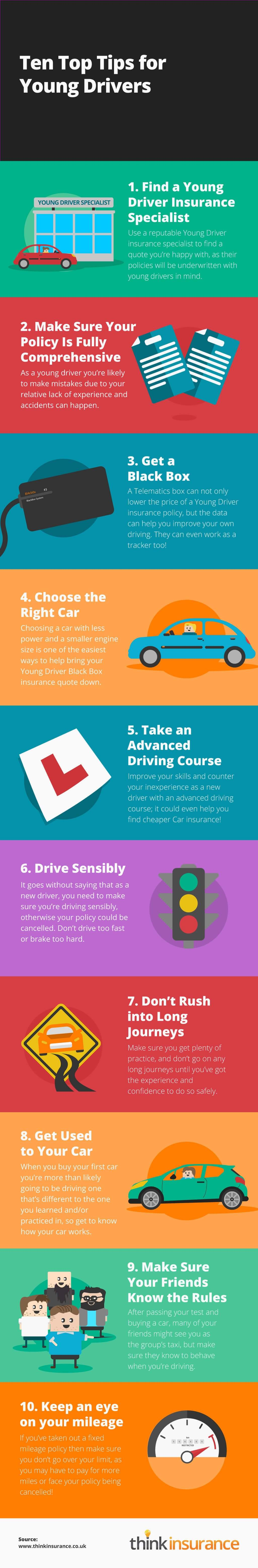 Young Driver Car Insurance Cheap Policies Think Insurance