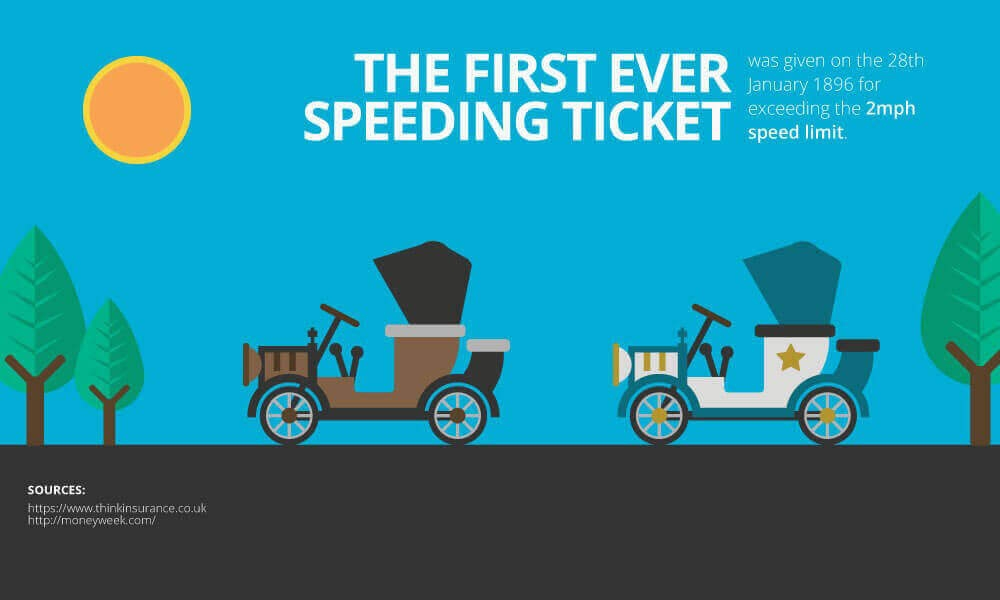 The First Speeding Ticket